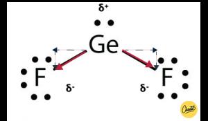 Niet symmetrisch molecuul
