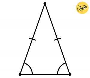 gelijkbenige driehoek