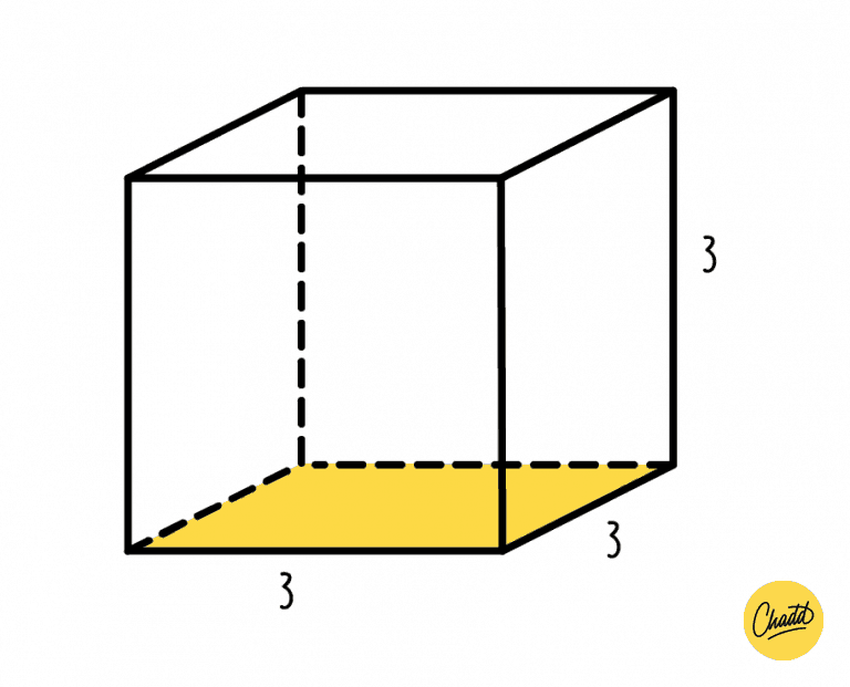 inhoud van een kubus berekenen