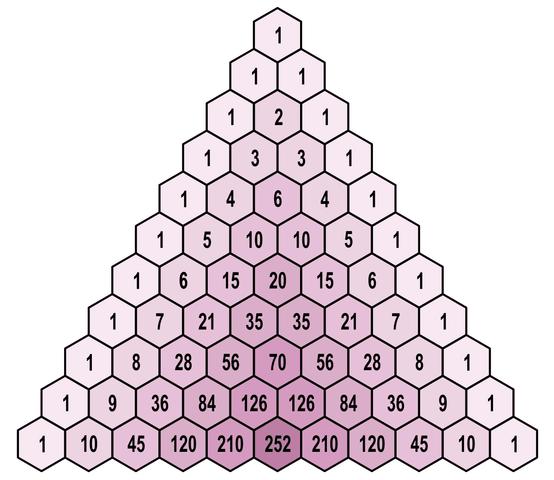 Driehoek van Pascal