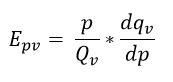 prijselasticiteit voorbeeld