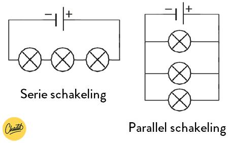 Serie- en parallel schakeling